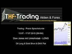 Trading-Tipp: Dow Jones mit LONG Umkehrstab & Gold Short