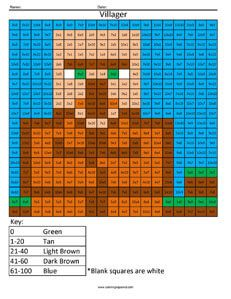 Villager multiplication Minecraft coloring page