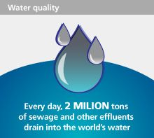 Let's save our water people!