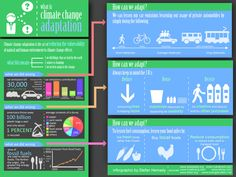 climate change adaptation infographic by slitchz.deviantart.com on @deviantART