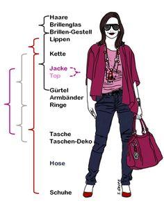 Beispiel 2: Was macht dieses Outfit so harmonisch? Es ist ein simpler Stil-Tipp...