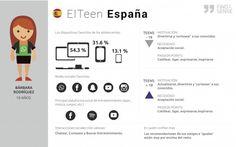 ¿Cómo utilizan los nuevos canales de comunicación en Internet los jóvenes entre 14 y 19 años?