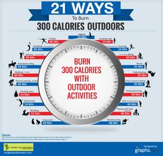21 ways to burn 300 calories with outdoor activities.