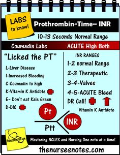 nursing_labs_mnemonics_Coagulation_Labs_PT_PTT_INR_Nurse_Kamp