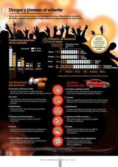 """Infografía de alfredovela, vía infografiasencastellano.com Título: """"Drogas y jóvenes al volante""""."""