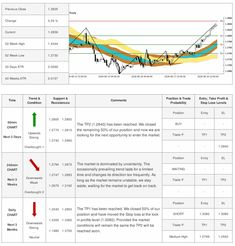 GBP-USD Live Trading Signal 21-08-2018
