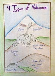 Geology/Mineralogy