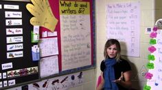 Writer's Workshop: Modeling and Guiding the Writing Process in Kindergar...