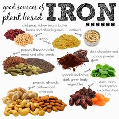 5 Important Nutrients You Could Be Lacking - Including Iron