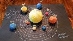 3d solar system -5th grade school project