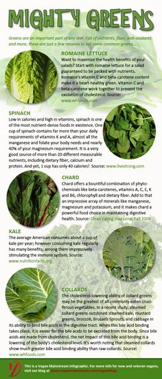 Mighty healthy greens infographic.