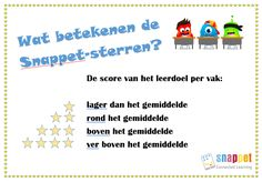 Snappet sterren 21st Century Skills, Teaching Methods, Classroom, Education, Stars, Apps, Training, Class Room, Teaching Procedures