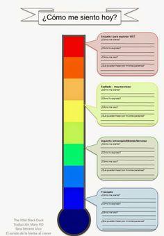 Identificando situaciones de ansiedad: termómetro y material :El sonido de la hierba al crecer