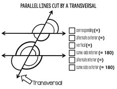 Congruent Triangles Proving Triangles Vocabulary, Cut