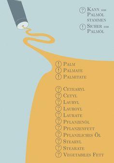 In Kosmetik gestaltet sich die Erkennung von Palmöl etwas schwieriger. Palmöl & Palmkernöl tauchen bei Kosmetik – trotz INCI – nicht auf der Verpackung auf. Grund: Palmöl wird meist nicht pur verwendet, sondern als Ausgangsstoff für Tenside, Glycerin, Emulgatoren & Fettsäuren. Hier ist eine kleine Liste potenzieller Palmölderivate.