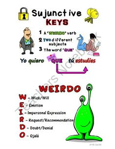 Spanish Subjunctive WEIRDO Notes from Spanish the easy way! on TeachersNotebook.com (6 pages) - Finally an easy way to teach the subjunctive in noun clauses! Weve all used WEIRDO to help the students memorize... now you can have notes that portray these subjunctive triggers together with the rules of when to use the subjunctive, & exceptions $