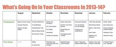 Curriculum map - Google Doc for collaboration between teachers and the school librarian (Van Meter)