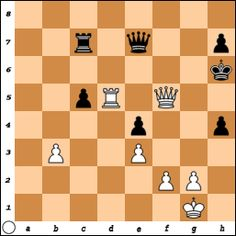 White Mates in 3. Kasparov vs Adrian Negulescu, Cagnes sur Mer, 1977 chess-and-strategy.com #echecs #chess