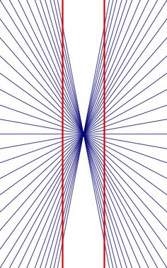 The Hering illusion is an optical illusion discovered by the German physiologist Ewald Hering in 1861. The two vertical lines are both straight, but they look as if they were bowed outwards. The distortion is produced by the lined pattern on the background, that simulates a perspective design, and creates a false impression of depth.