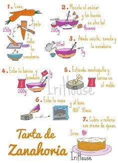 Kitchen Recipes, Pie Recipes, Sweet Recipes, Cartoon Recipe, Good Food, Yummy Food, Food Journal, Food Drawing, Spanish Food