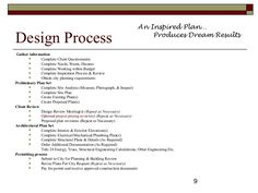 Image Result For Interior Design Questionnaire Clients