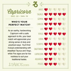 Capricorn Love Compatibility Soooo I'm compatible with Taurus ♉ Scropio Pisces ♓ Cancer ♋ other Capricorns ♑ & Virgo ♍ Capricorn Love Compatibility, Capricorn And Taurus, Capricorn Facts, Zodiac Signs Taurus, Zodiac Love, Zodiac Horoscope, Astrology Signs, Taurus Quotes, Horoscope Signs