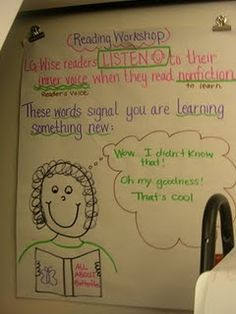 Readers workshop anchor chart