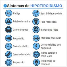 Hipotireoidismo causa sintomas no corpo todo! Saiba como identificá-lo e seu tratamento Health And Wellness, Health Fitness, Nurse Love, Nutrition, Study, Kefir, Overactive Thyroid, Muscle Weakness, Health Education