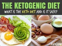 What is the Ketogenic Diet and Is It Safe?