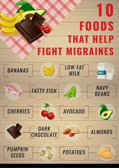 migraine foods to avoid - acupressure stage for throbbing headache at hand - - Asthma Treatment Food For Headaches, Foods For Migraines, Asthma Relief, Migraine Relief, Pain Relief, Migraine Remedy, Headache Symptoms, Migraine Headache, Headache Diet