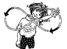 gymnastique du cerveau ou approche kinesthésique de l'enseignement