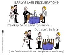 Early & late decelerations Here& a mnemonic to help you read fetal monitoring strips: VEAL CHOP Variable deceleration = Cord compression Early deceleration = Head compression Acceleration = Okay Late deceleration = Poor placental perfusion Newborn Nursing, Child Nursing, Ob Nursing, Nursing Tips, Maternity Nursing, Newborn Care, Nursing Students, Nursing Quotes, Neonatal Nursing