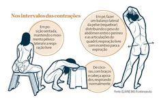 Resultado de imagem para exercicios para ajudar no parto