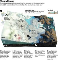 The great Greenland meltdown | Science | AAAS