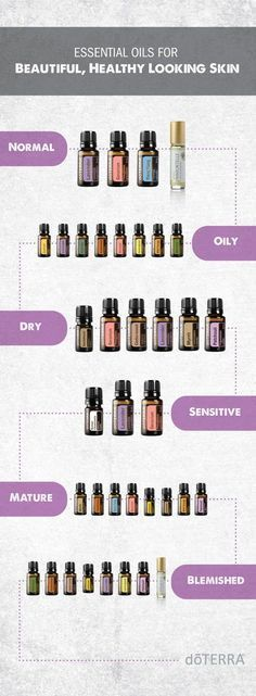 Essential oils for beautiful, healthy looking skin | doTERRA Essential Oils