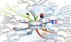 20 apps para crear mapas conceptuales y mentales