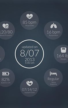 The Ultimate Quantified-Self Device Already Exists: A Defibrillator Technology World, Medical Technology, Science And Technology, Quantified Self, Lab Tech, Medical Design, University Of Southern California, Medical Information, Data Visualization