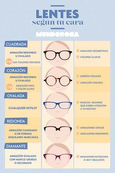 Que gafas usar según la forma de tu cara. #gafas #infografia