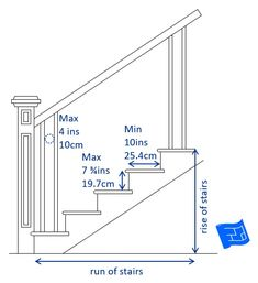 Important staircase dimensions. Click through to the website to learn more about staircase design and home design. Stairs Treads And Risers, Staircase Handrail, Stair Railing, Spiral Stairs Design, Staircase Design, Stairs Measurements, Stair Dimensions, Patio Design, Arquitetura