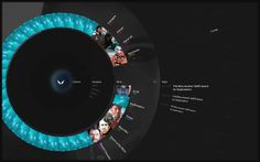 The Visionaire Group by Chris Wang, via Behance