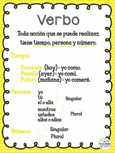 Verbo Spanish Grammar, Spanish Language Learning, Spanish Teaching Resources, Spanish Lessons, Espanol To English, Spanish Anchor Charts, Learning Sight Words, Learning Quotes, Learning Apps