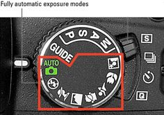 Why You Should Learn to Shoot in Manual Mode from CentsationalGirl