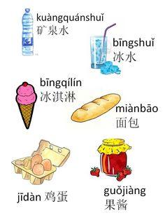 Basic Chinese, How To Speak Chinese, Chinese Words, Chinese English, Learn Chinese, Learn Korean, Chinese Flashcards, Chinese Dictionary, Mandarin Language