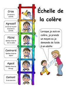 social skills activities for kids \ social skills - social skills activities - social skills activities for kids - social skills lessons - social skills groups - social skills for adults - social skills games - social skills activities for preschool French Teacher, Teaching French, Behaviour Management, Classroom Management, Autism Education, Special Education, French Classroom, Learn French, Social Skills
