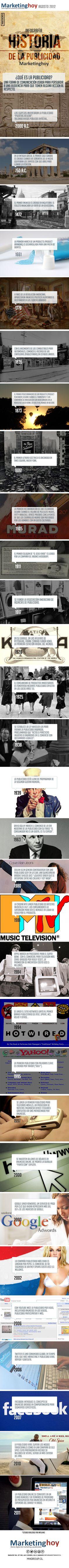 Infografía en español que muestra la historia de la publicidad