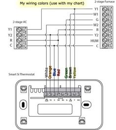 25 Best Thermostat Wiring images | New thermostat, Thermostats ... Thermostat Wiring Diagrams Color Code on thermostat wire colors to letters, thermostat wire color codes explained, thermostat color code chart,
