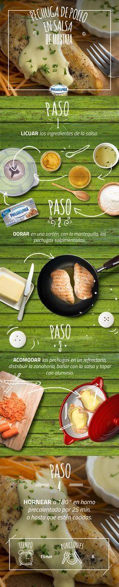 Deliciosa y fácil de preparar, así son nuestras recetas: Pechuga de pollo en salsa de mostaza.