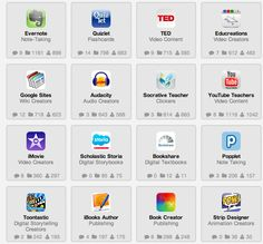 A Set of Educational Web Tools You Might Not Be Aware of ~ Educational Technology and Mobile Learning