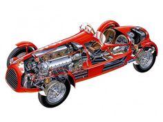 1947 166 Spyder Corsa