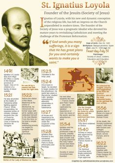 31 July – St Ignatius Loyola – Founder of the Society of Jesus/The July – St Ignatius Loyola (Basque: Ignazio Loiolakoa, Spanish: Ignacio de Loyola; October 1491 at Loyola, Guipuzcoa, Spain as Inigo Lopez de Loyola– 31 July 1556 at. Catholic Religion, Catholic Quotes, Catholic Prayers, Catholic Saints, Roman Catholic, Catholic Traditions, Catholic Art, Ignatian Spirituality, St Ignatius Of Loyola